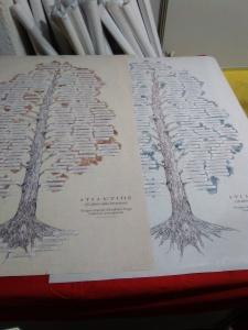 albero letteratura