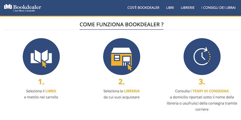 bookdealer home